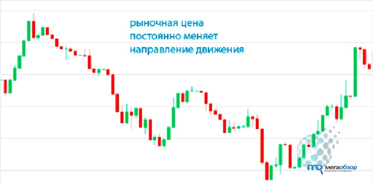 Русскоязычные опционные брокеры торговый форекс советник зевс