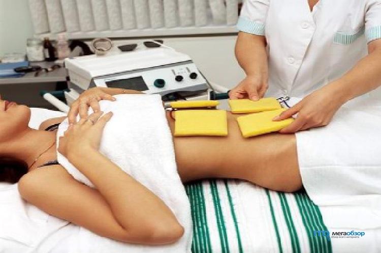 какие физиопроцедуры противопоказаны при эндометриозе