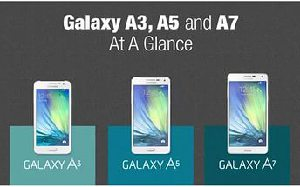 Samsung Galaxy A3, A5 и A7 (2016) получат Android Nougat