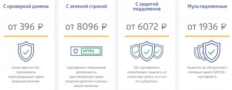 Сертификация ssl сертификация системы менджмента качества в воронеже