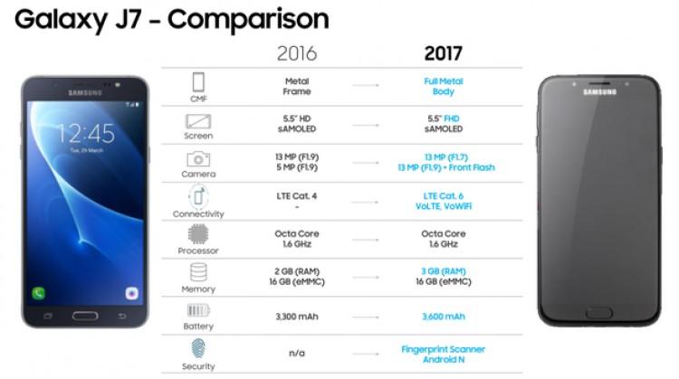 в сеть утекли характеристики Samsung Galaxy J7 2017 и J5 2017