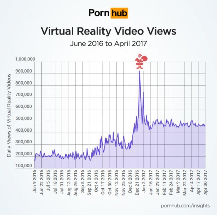 Свежее порно с подростками
