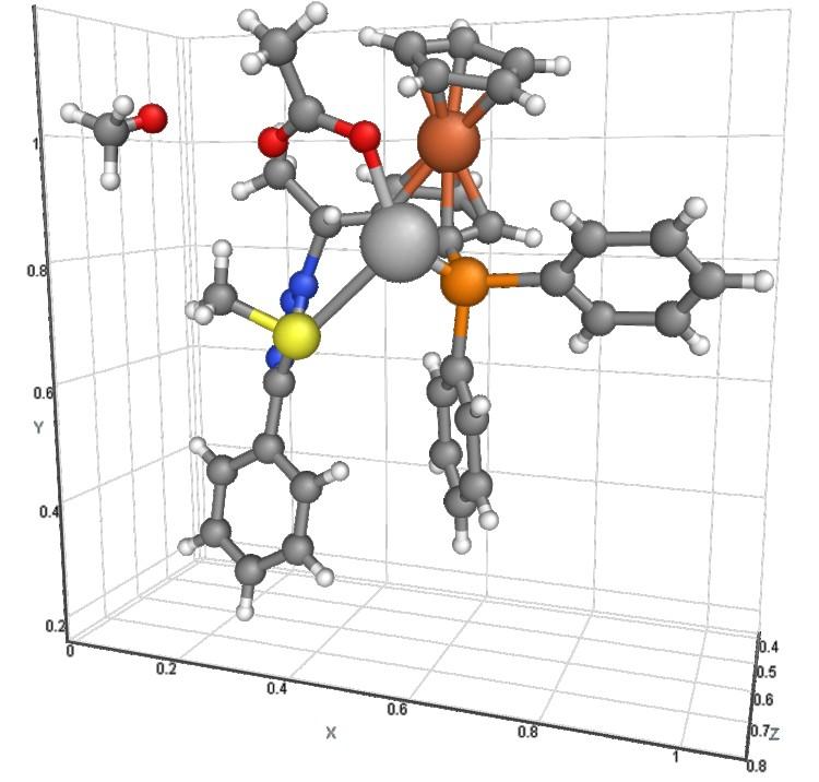 AtomicusChart-новый взгляд на графики и диаграммы