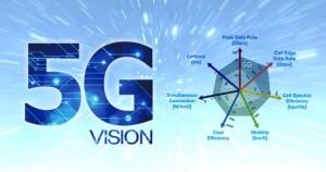 AT  T выпустит 5G сеть совместимую с Samsung Galaxy