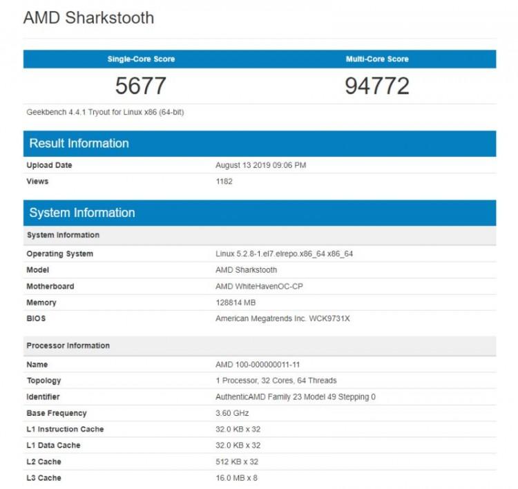 Процессор AMD Ryzen Threadripper нового поколения засветился