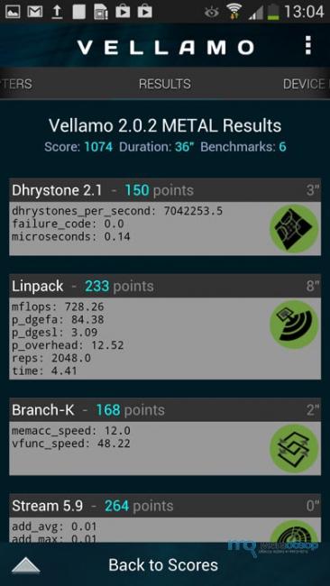 Обзор и тесты Samsung Galaxy S4 16Gb. Флагманский смартфон на Google Android 4.2