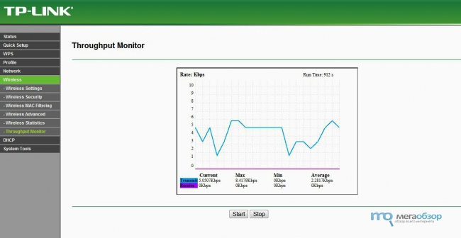 Обзор и тесты TP-LINK TL-WA850RE