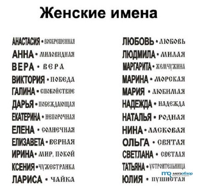 Имя Дмитрий Значение имени Дмитрий означает - Гороскопы. загадки одноклассн